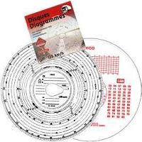 Aide A La Conduite - Securite 100 Disques tachymetres CEE standards et automatiques - 125kmh