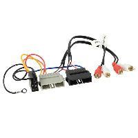 Fiche ISO Chrysler Adaptateur systeme actif compatible avec Chrysler Dodge Jeep