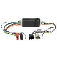 Fiche ISO Saab Fiche ISO Systeme actif adaptable sur Saab 9-5 06-10 Denso