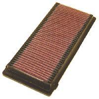 Filtre de remplacement compatible avec Alfa 147 GT - 332218