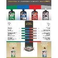 Materiel - Produit D'entretien FINISH LINE Pack de 12 Lubrifiant Wet 4 Oz
