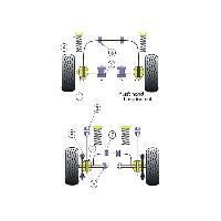 Silent blocs 2x Silent-Blocs de Barre Anti-Roulis pour Ford Escort RS