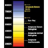 kit-xenon-35w
