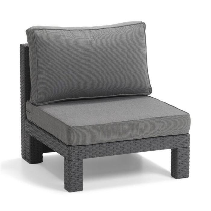 Awesome fauteuil salon de jardin allibert images design - Monaco salon de jardin aspect rotin tresse ...